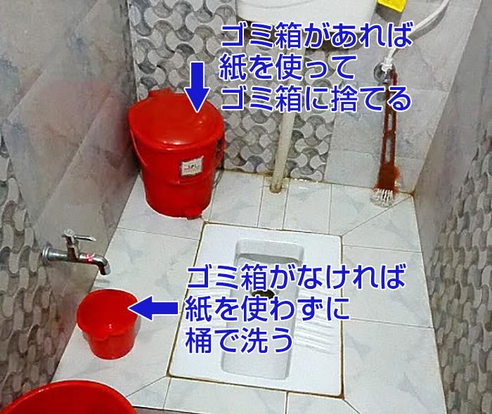 インドのトイレの使い方