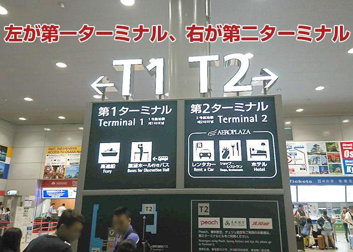 電車のアクセス